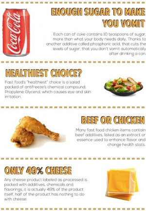 10 Disgusting Facts About Fast Food Pt. 3
