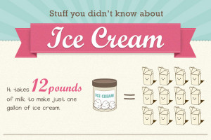 30-Examples-of-Catchy-Ice-Cream-Slogans-and-Taglines.jpg
