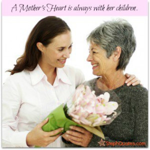 Mothers Day Quotes Picture to share!