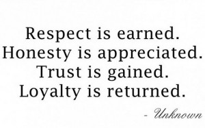 Respect - Honesty - Trust - Loyalty