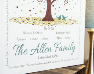 Personalized Family Tree - With Scr ipture - 11x14 ...