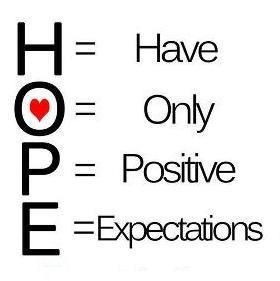 ... positive attitude hope you all always have a positive attitude