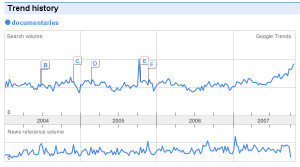 Click to visit the Google Trends page