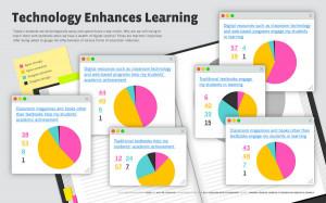 ... user celtkeene; How Teachers Feel About Technology In The Classroom
