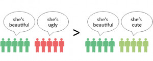 """... Better to Be Ugly on OkCupid Than Merely Cute,"""" She Told Herself"""