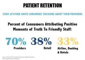 Patient Satisfaction Quotes