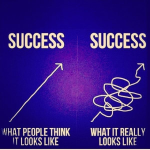 The journey to success..