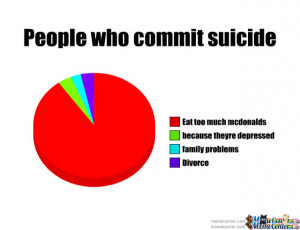 best way to commit suicide