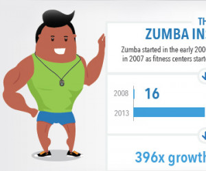 Related Pictures bocina zumba graphics code ments