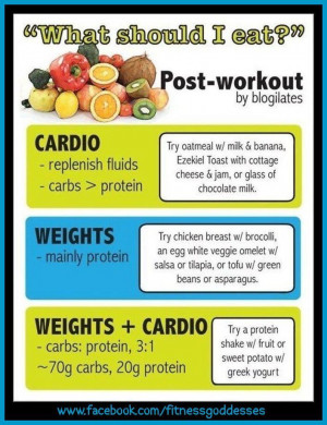Inspirational Weight Loss and Fitness Quotes – Health.com