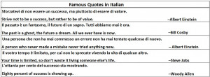 categories sample of some of these famous italian quotes below