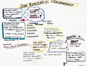 Employee Development Quotes Jim began sharing quotes with