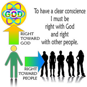 To have a clear conscience I must be right with God and right with ...