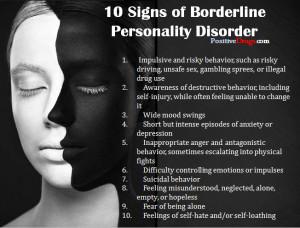 Disorder Schizoid Personality Disorder Avoidant Personality Disorder ...