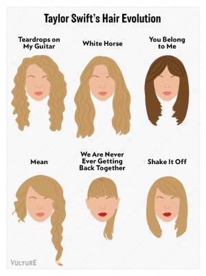 Taylor swift s hair evolution
