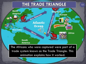 the triangular trade was another name for the slave trade and it was