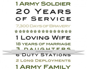 Army Custom Print. Great Gift Idea for Military Retirement! ...