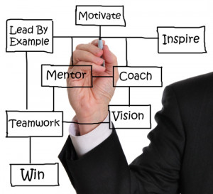 What is mentoring? Types of Mentoring Finding a mentor Mentor ...