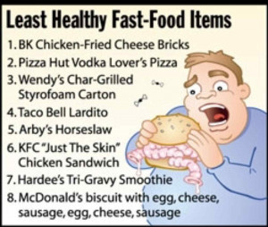 Least Healthy Fast-Food Items