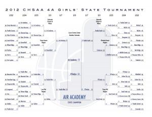 2012 Colorado High School Tournament Brackets