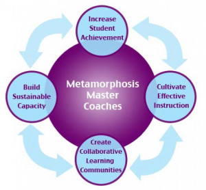 Metamorphosis TLC can take your school or district from caterpillar to ...