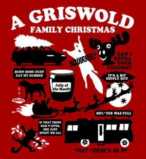 Vacation Quotes Family ~ Christmas Vacation t-shirts - Wally World ...