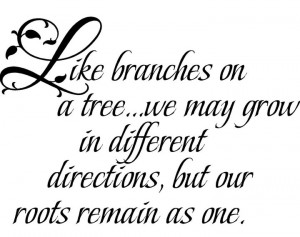 Family Room Quote Roots Tree