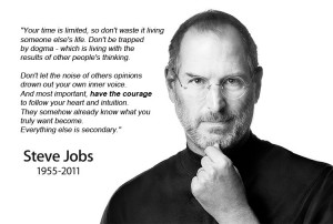 Steve Jobs-From a College Dropout to Heading an Over $350 Billion ...