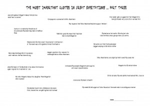 Great Expectations Quotes by Blainecheatham
