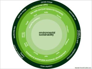 Environmental sustainability eco fashion dictionary a-z
