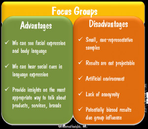 COMMON & APPROPRIATE USES OF FOCUS GROUPS (Greenbaum, 1998)