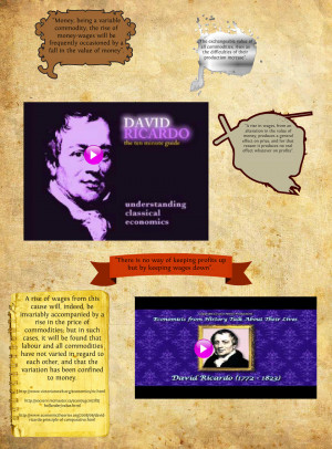 David Ricardo Quotes and Videos