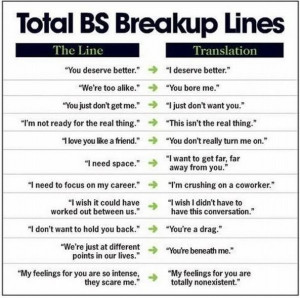 Tota BS Break Up Lines