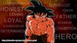 Goku Dragon Ball Z Inspirational Quotes