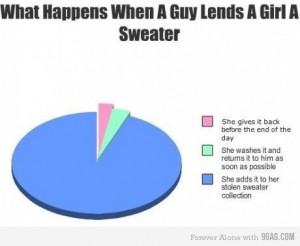 9gag, boys, comedy, girls, graphic, stole, sweater