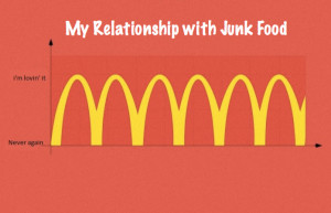 funny quotes about eating junk food junk food quotes sayings avoid ...