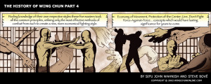 Wing Chun History Comic Strip