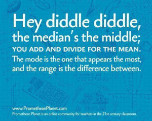 Mean, Median, Mode and Range...