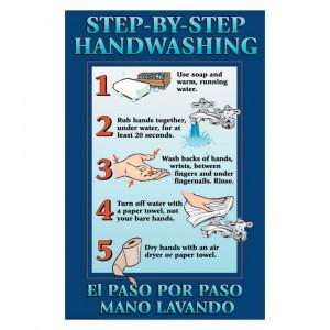 Printable Employee Hand Washing Signs