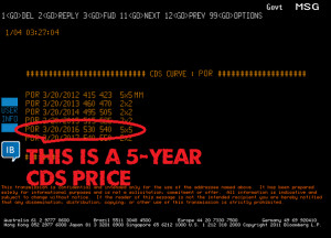 ... daily bloomberg messages and want to submit a broker-dealer's quote