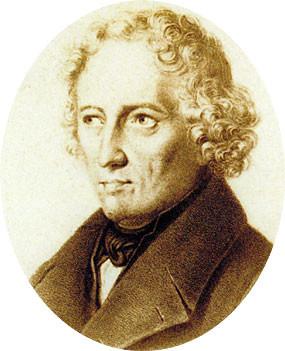 Jacob Grimm en quelques dates