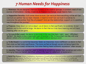 Human Needs for Happiness