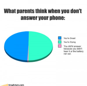What parents think when you don't answer your cell phone