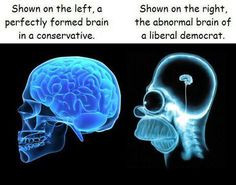 Conservative versus Liberals More