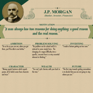 Morgan on Wealth, Motivation,investing,ambition..