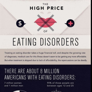Insurance Quotes – High Price of Eating Disorders