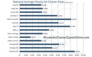 Jet Plane Quotes QuotesGram