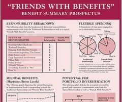 Friends With Benefits Rules In collection: friends with