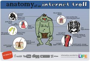 14 Characteristics of a Classic Internet Troll