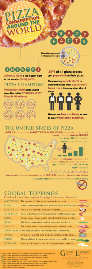 infographic below takes a look at the worldwide consumption of pizza ...